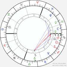 Joseph Smith Birth Chart Horoscope Date Of Birth Astro