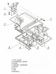melex golf cart battery wiring diagram the wiring cushman golf cart wiring diagrams image about