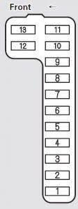 acura tl (2001) fuse box diagram auto genius 2001 acura tl fuse box diagram acura tl (2001) fuse box diagram