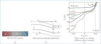 photoelectric sensor wiring diagram kanvamath org Photocell Wiring-Diagram electric cell wiring diagram bestharleylinksfo