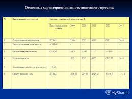 Презентация на тему ДИПЛОМНАЯ РАБОТА на тему Оценка  4 Основные характеристики инвестиционного