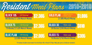 2018-2019 Resident Meal Plans | Dining Services