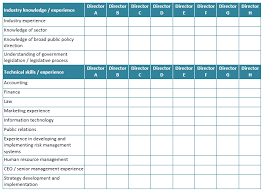 Competency Skills Matrix Template