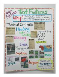 Nonfiction Text Features Anchor Chart Printable Text Features Chart Worksheet Bedowntowndaytona Com