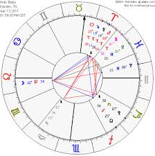 Astrolabe Birth Chart Astrolabe Free Natal Birth Chart 1000 Ideas About Free