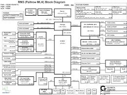 television studio schematics all about repair and wiring collections television studio schematics dell studio xps 1640 block diagram television studio schematics