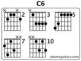 C6th Chord Chart C6 Guitar Chords From Adamsguitars Com
