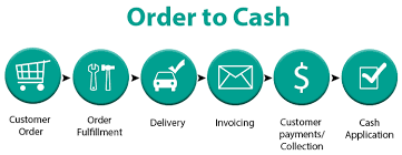Quote To Cash Unique Order To Cash And QuotetoCash What's The Difference APTTUS