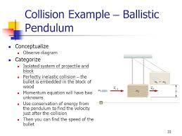 31 collision