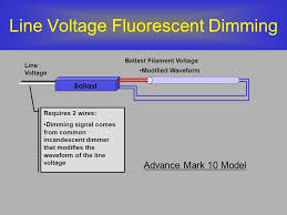 advance dimmable ballast wiring diagram images dimming ballast advance dimming ballast wiring diagram printable amp