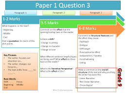 topic sentence starters for essays synthesis essays writing the synthesis essay vince lactam vince lactam synthesis essay predictable chart sentence starters