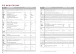 South Carolina Gpa Chart University Of South Carolina Brochure