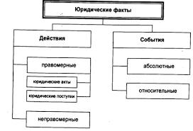 что такое родство свойство и состояние в семейном праве Портал   что такое родство свойство и состояние в семейном праве фото 10