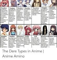 Dere Chart