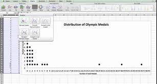 excel dot plot dot plots in excel youtube