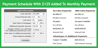House Amortization Payment Calculator Extra Mortgage Payment Calculator Accelerated Home Loan