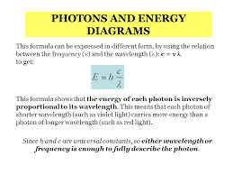 photons and energy diagrams this formula can be expressed in diffe form by using the relation between the frequency