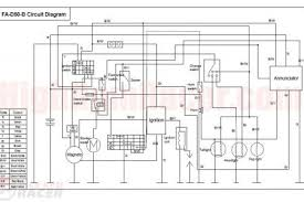 sunl 150 scooter wiring diagram gas scooter wiring diagram, zooma taotao atm50 wiring diagram at Tao Tao 50cc Scooter Wiring Diagram