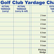 Golf Club Yardage Chart Ralph Maltby