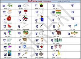 Hindi Vowels And Consonants Chart Hindi Charts For Kids Alphabets Consonants Hindi Alphabet