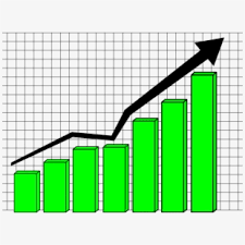 After Market Stock Charts Charts Clipart Stock Market Crash Stock Chart Clipart