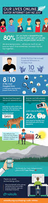 Day Online Netsafe Internet Safety New Zealand For Infographic Safer w5qvF4Hy64