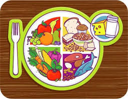 healthy food clipart. Contemporary Healthy Healthy Food Plate Clip Art On Clipart D