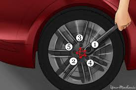 Image result for undoing wheel nuts standing on wheel brace