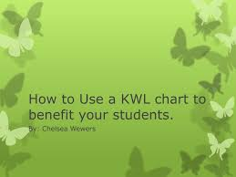 Kwl Chart Awesome PPT How To Use A KWL Chart To Benefit Your Students PowerPoint