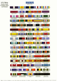Navy Ribbon Chart Navy Ribbons Army Ribbons Military Ribbons Marine Corps