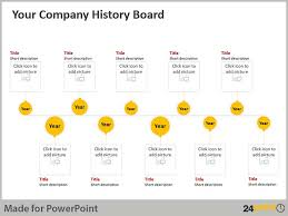 Powerpoint History Visualize Your Organizations History With 24point0s