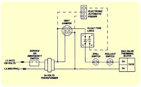 older gas furnace wiring diagram 3 wiring diagram furnace wiring schematic older gas furnace wiring diagram 3
