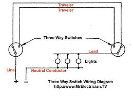 three way light switch wiring diagram mr electrician wire a three way switch diagram a three way and two way light switch wiring diagram no matter where the conductors