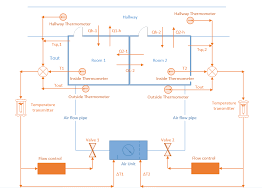 central air conditioning system diagram. figure 2 below presents a general process diagram of our new central air conditioning system. system