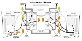 occupancy sensor switch wiring diagram wiring diagram review lutron maestro 600 3 way occupancy sensor switch occupancy sensor switch wiring diagram