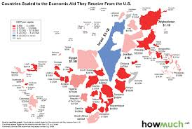 taxpayers spend billion in foreign aid here s where it goes  top