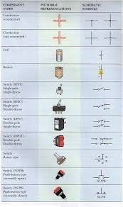 17 best ideas about electrical components electronic components and their schematic symbols