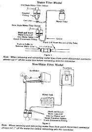 frigidaire refrigerator water line diagram frigidaire side by side Frigidaire Ice Maker Schematic at Frigidaire Refrigerator Ice Maker Wiring Diagram
