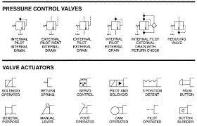 hydraulic circuit diagram symbols ireleast info hydraulic circuit diagram symbols wiring diagram wiring circuit