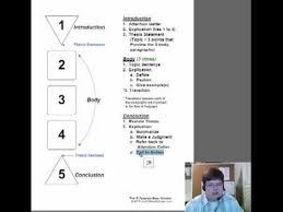 five paragraph essay structure overview