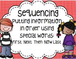 Sequencing Anchor Chart Just Wild About Teaching February 2017
