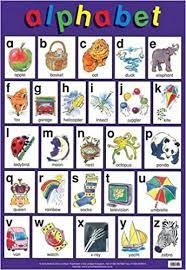With the english alphabet you lay the most important foundation for learning the english language. Alphabet Laminated Posters 55 X 77cm Amazon Co Uk Schofield Sims 0783324855371 Books