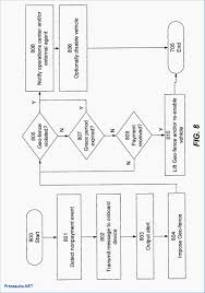 cat5e wiring diagram pdf e download free printable wiring colour coding for network cable at Cat5e Wiring Diagram Pdf