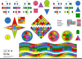 Numerology How To Read A Chart World Numerology