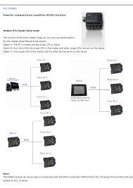 functional block diagram of plc the wiring diagram plc block diagram vidim wiring diagram block diagram