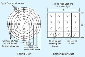 Duct Traverse Chart Hvac Systems Industrial Wiki Odesie By Tech Transfer