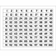 30 Off Chart Hundreds Chart Wipe Off Chart Trend Enterprises Inc T 1090