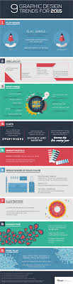 Graphic Design Colour Trends 2015 9 Graphic Design Trends For 2015 Infographic Digital