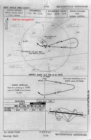 Wethersfield Air Base Historical Approach Charts