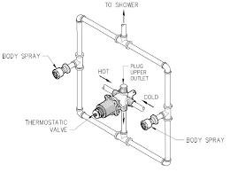 bathroom wiring diagram wirdig in plumbing diagram body sprays for shower rough wiring diagram